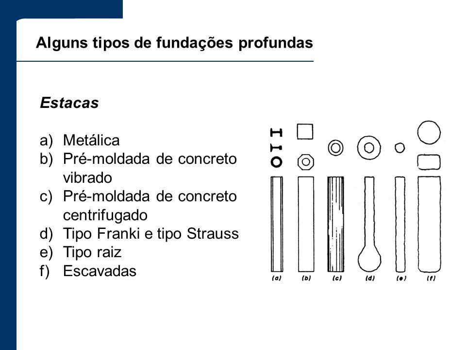 Estacas a)Metálica b)Pré-moldada de concreto vibrado c)Pré-moldada de concreto centrifugado d)Tipo Franki e tipo Strauss e)Tipo raiz f)Escavadas Algun