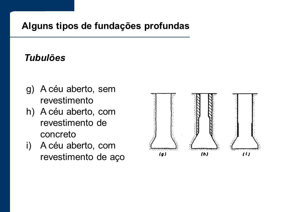 g)A céu aberto, sem revestimento h)A céu aberto, com revestimento de concreto i)A céu aberto, com revestimento de aço Tubulões Alguns tipos de fundaçõ