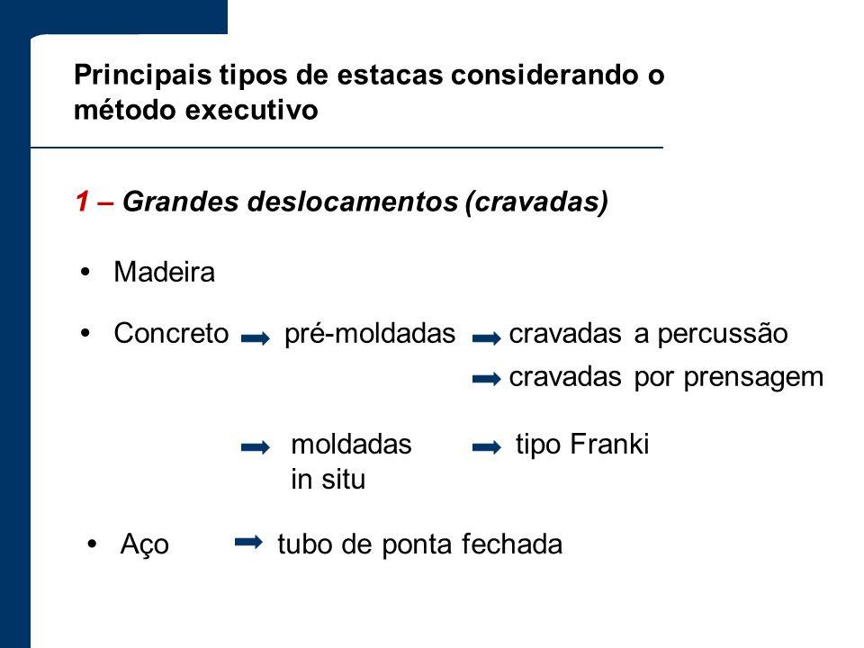 Principais tipos de estacas considerando o método executivo 1 – Grandes deslocamentos (cravadas) Concretopré-moldadascravadas a percussão cravadas por