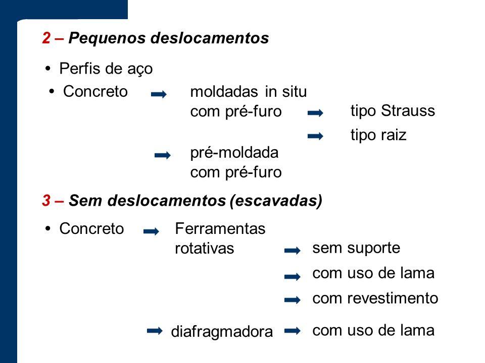 Perfis de aço 2 – Pequenos deslocamentos Concreto moldadas in situ com pré-furo tipo Strauss tipo raiz pré-moldada com pré-furo 3 – Sem deslocamentos