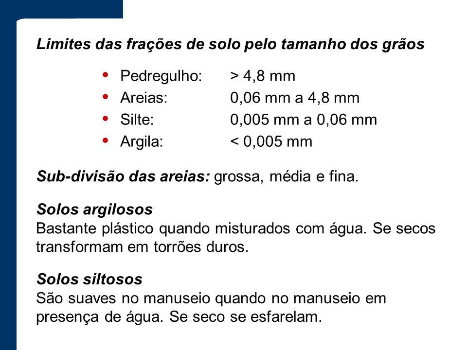 Pedregulho:> 4,8 mm Areias:0,06 mm a 4,8 mm Silte:0,005 mm a 0,06 mm Argila:< 0,005 mm Limites das frações de solo pelo tamanho dos grãos Sub-divisão