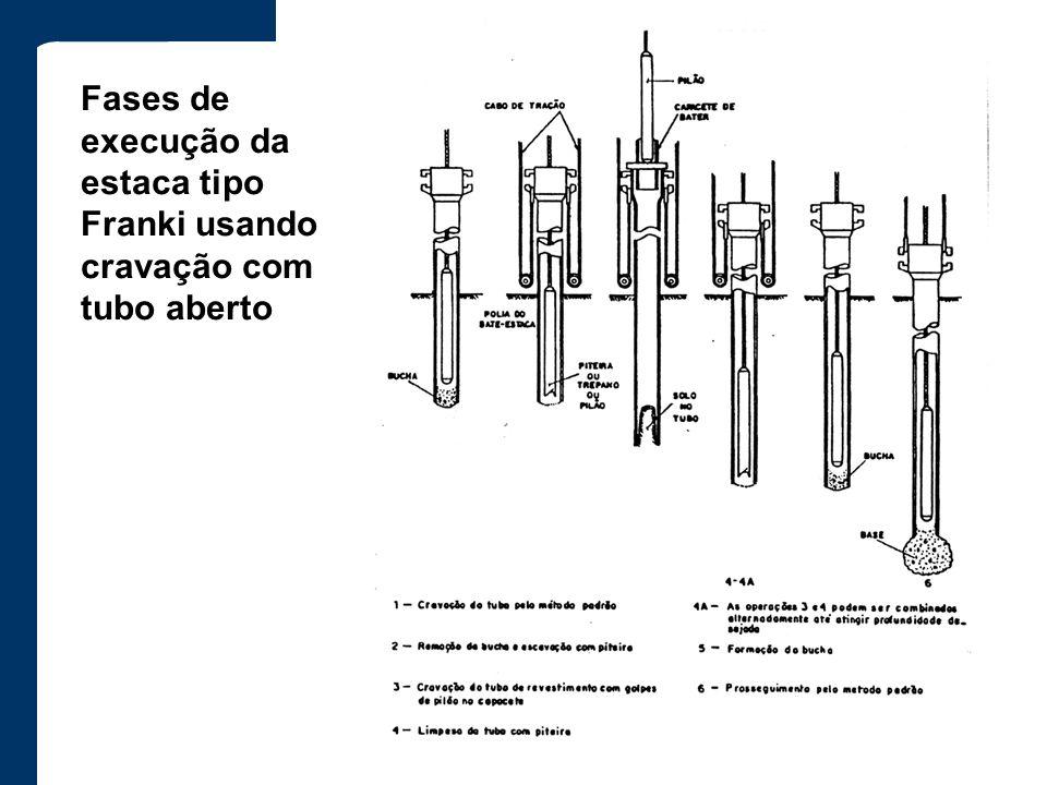 Fases de execução da estaca tipo Franki usando cravação com tubo aberto