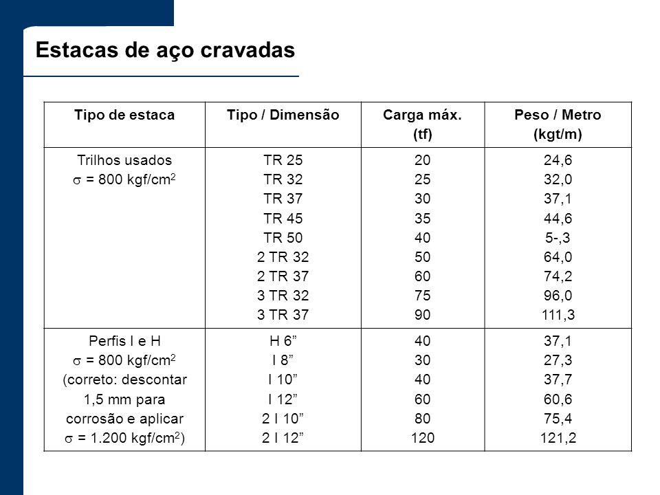 Estacas de aço cravadas Tipo de estacaTipo / Dimensão Carga máx. (tf) Peso / Metro (kgt/m) Trilhos usados = 800 kgf/cm 2 TR 25 TR 32 TR 37 TR 45 TR 50