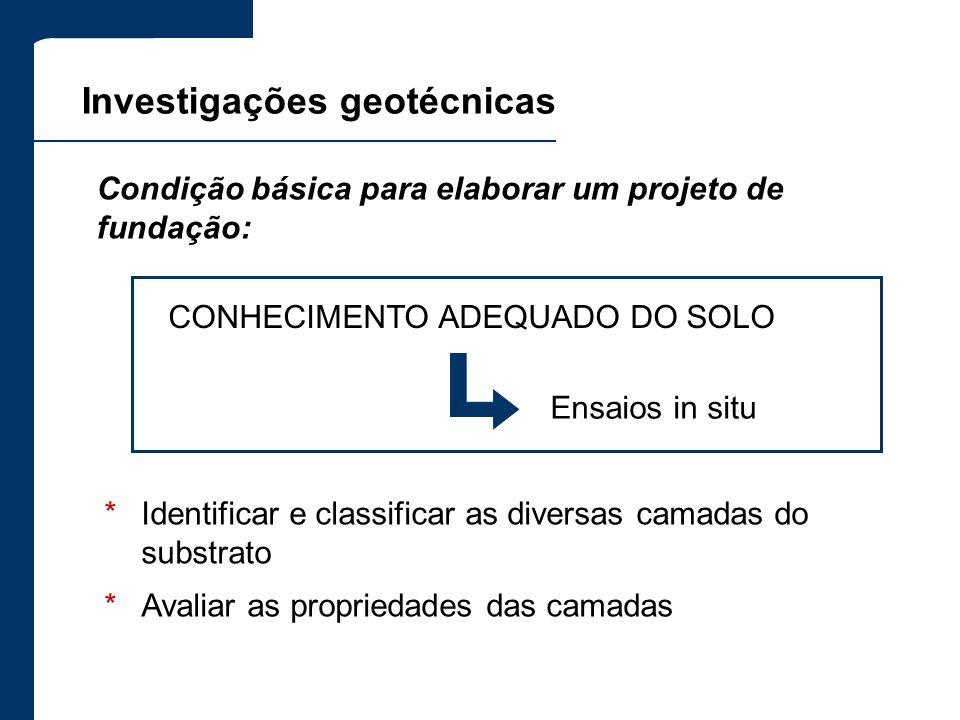 *Identificar e classificar as diversas camadas do substrato *Avaliar as propriedades das camadas Investigações geotécnicas Condição básica para elabor
