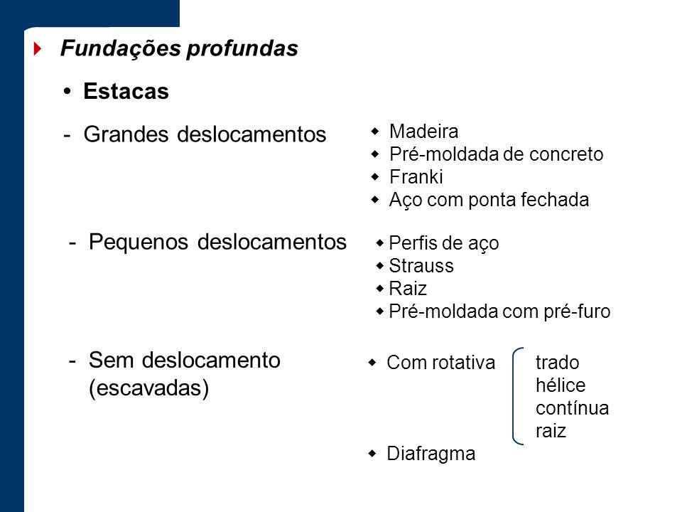 Fundações profundas Estacas -Sem deslocamento (escavadas) -Grandes deslocamentos Madeira Pré-moldada de concreto Franki Aço com ponta fechada -Pequeno