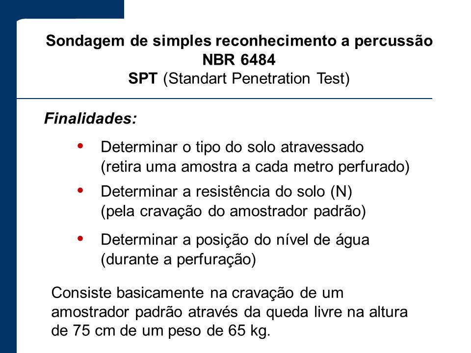 Determinar o tipo do solo atravessado (retira uma amostra a cada metro perfurado) Sondagem de simples reconhecimento a percussão NBR 6484 SPT (Standar