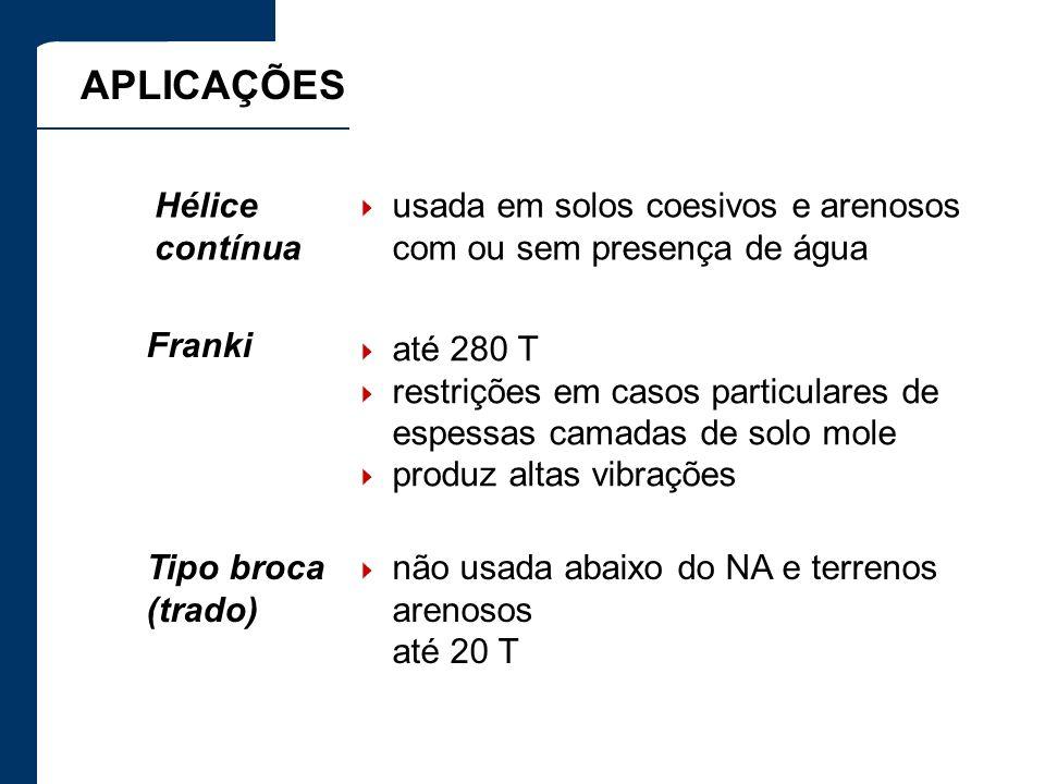 usada em solos coesivos e arenosos com ou sem presença de água Hélice contínua Tipo broca (trado) Franki até 280 T restrições em casos particulares de