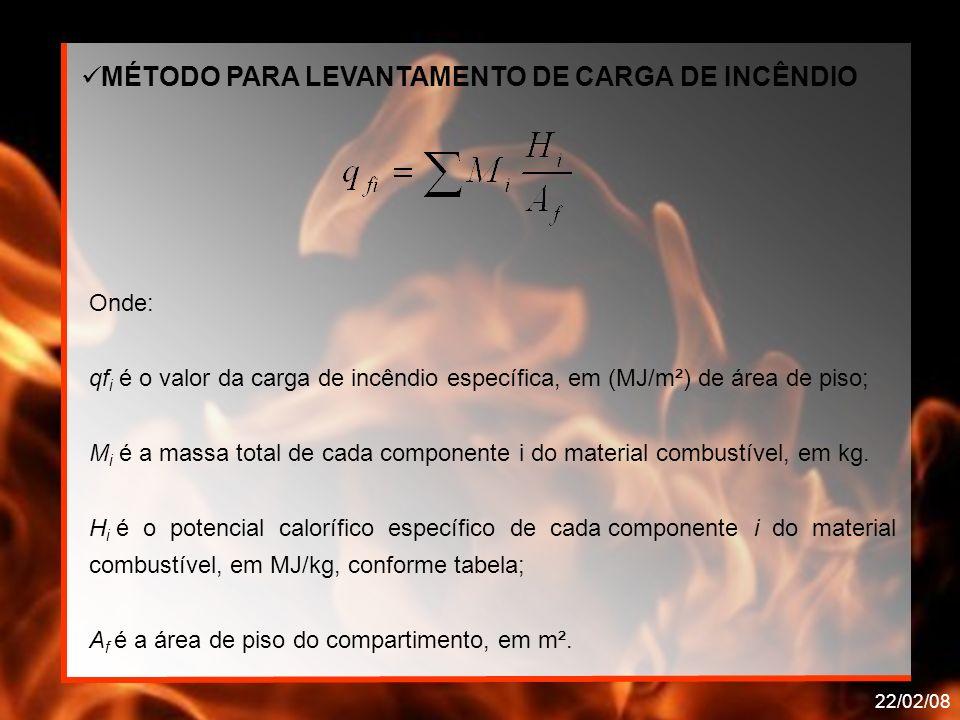 22/02/08 Onde: qf i é o valor da carga de incêndio específica, em (MJ/m²) de área de piso; M i é a massa total de cada componente i do material combus