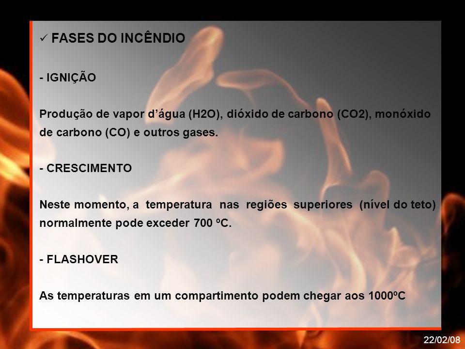 22/02/08 FASES DO INCÊNDIO - IGNIÇÃO Produção de vapor dágua (H2O), dióxido de carbono (CO2), monóxido de carbono (CO) e outros gases. - CRESCIMENTO N