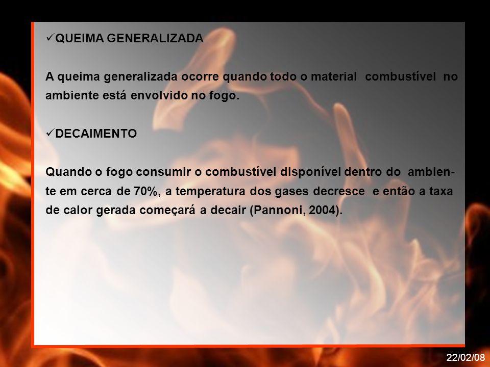22/02/08 QUEIMA GENERALIZADA A queima generalizada ocorre quando todo o material combustível no ambiente está envolvido no fogo. DECAIMENTO Quando o f