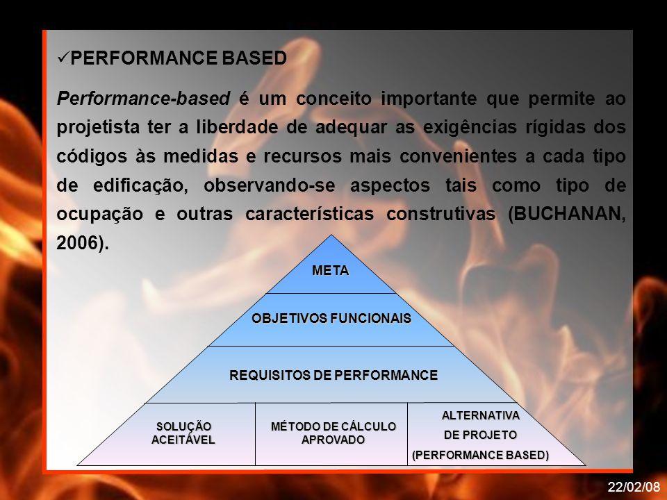 22/02/08 PERFORMANCE BASED Performance-based é um conceito importante que permite ao projetista ter a liberdade de adequar as exigências rígidas dos c