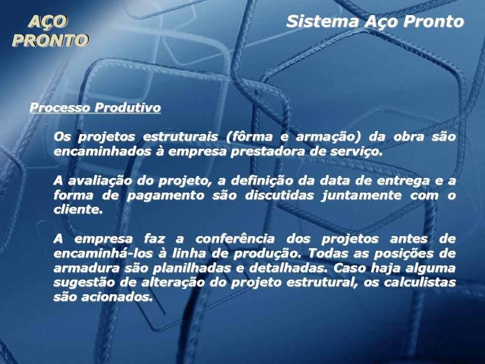 AÇOPRONTOAÇOPRONTO Processo Produtivo Os projetos estruturais (fôrma e armação) da obra são encaminhados à empresa prestadora de serviço. Os projetos