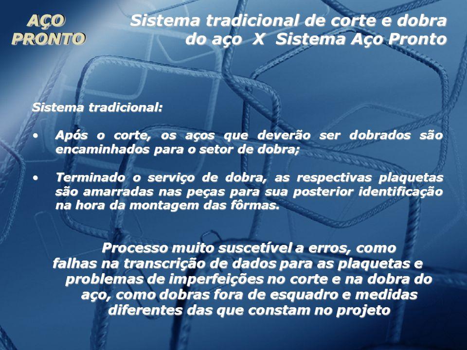AÇOPRONTOAÇOPRONTO Sistema tradicional: Após o corte, os aços que deverão ser dobrados são encaminhados para o setor de dobra;Após o corte, os aços qu