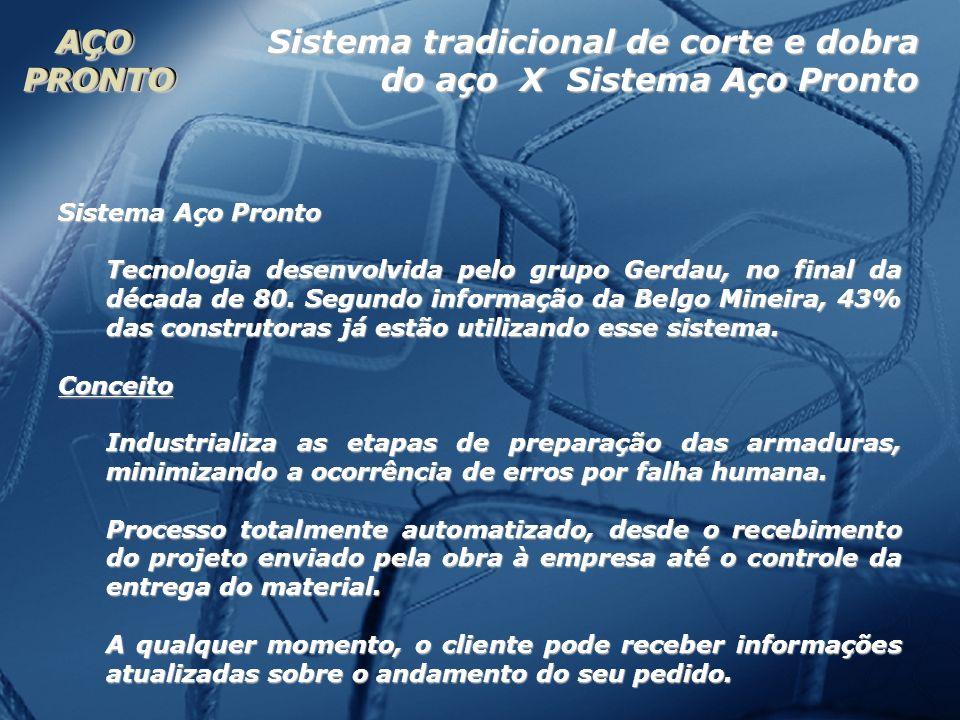 AÇOPRONTOAÇOPRONTO Sistema Aço Pronto Tecnologia desenvolvida pelo grupo Gerdau, no final da década de 80. Segundo informação da Belgo Mineira, 43% da