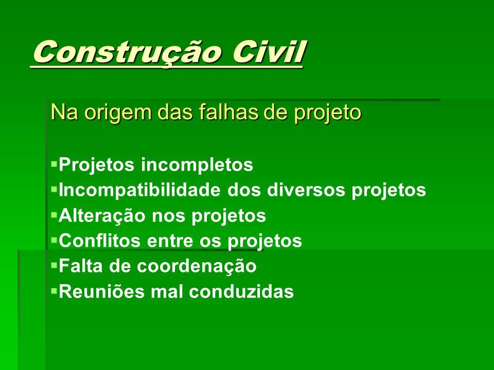 Construção Civil Na origem das falhas de projeto Projetos incompletos Incompatibilidade dos diversos projetos Alteração nos projetos Conflitos entre o