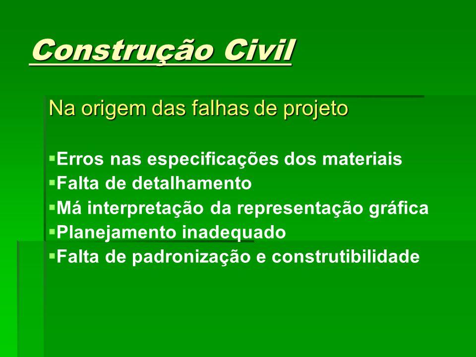 Construção Civil Na origem das falhas de projeto Erros nas especificações dos materiais Falta de detalhamento Má interpretação da representação gráfic