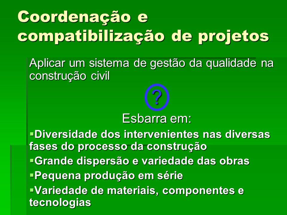 Coordenação e compatibilização de projetos Aplicar um sistema de gestão da qualidade na construção civil ? Esbarra em: Diversidade dos intervenientes