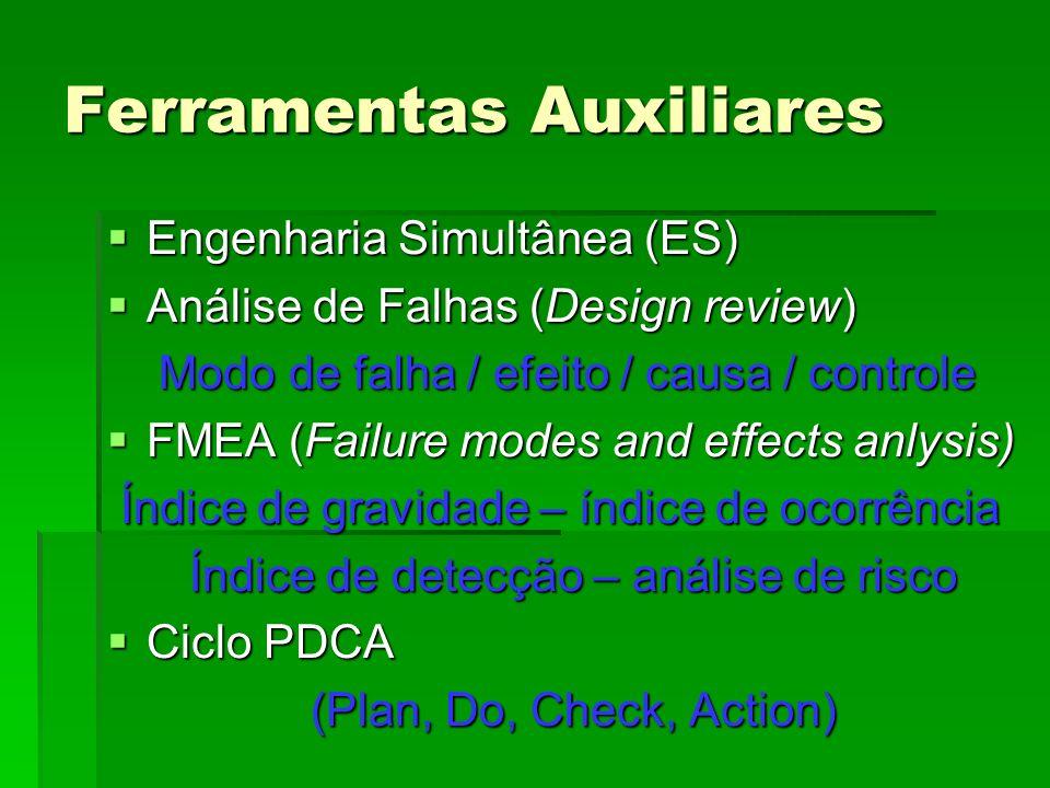 Ferramentas Auxiliares Engenharia Simultânea (ES) Engenharia Simultânea (ES) Análise de Falhas (Design review) Análise de Falhas (Design review) Modo