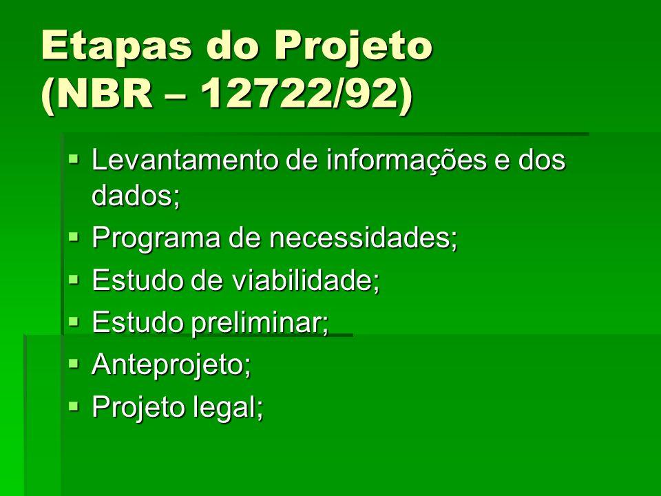 Etapas do Projeto (NBR – 12722/92) Projeto Executivo; Projeto Executivo; Detalhes construtivos; Detalhes construtivos; Projeto para produção; Projeto para produção; Caderno de especificações; Caderno de especificações; Memorial descritivo; Memorial descritivo; Projeto as built.