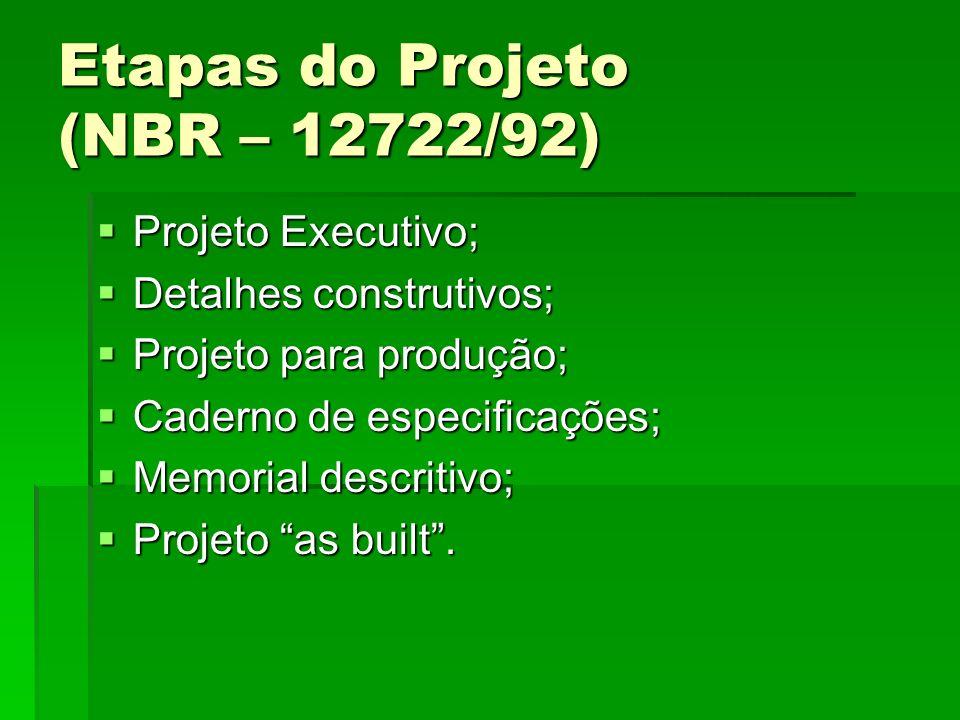 Etapas do Projeto (NBR – 12722/92) Projeto Executivo; Projeto Executivo; Detalhes construtivos; Detalhes construtivos; Projeto para produção; Projeto