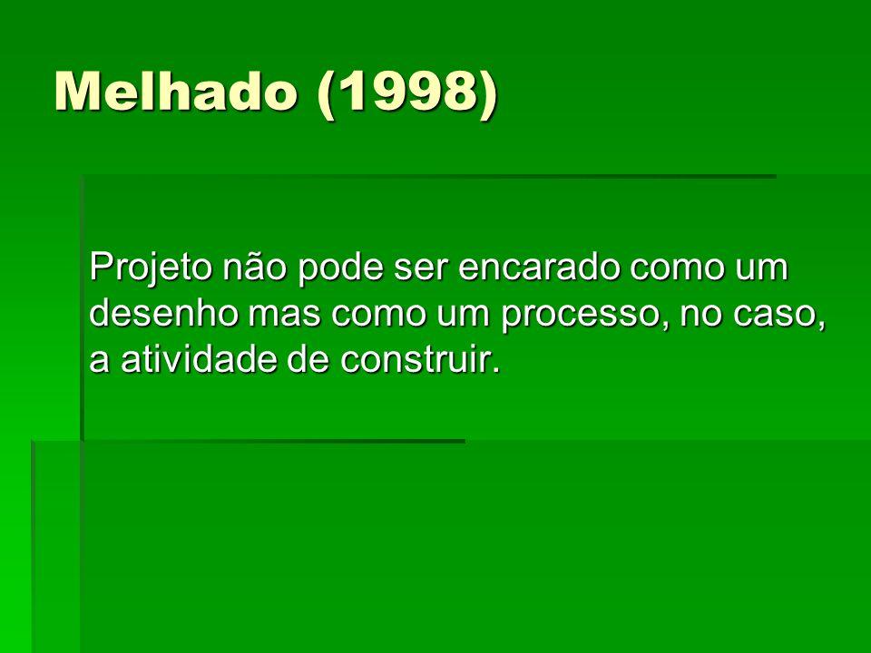 Melhado (1998) Projeto não pode ser encarado como um desenho mas como um processo, no caso, a atividade de construir.