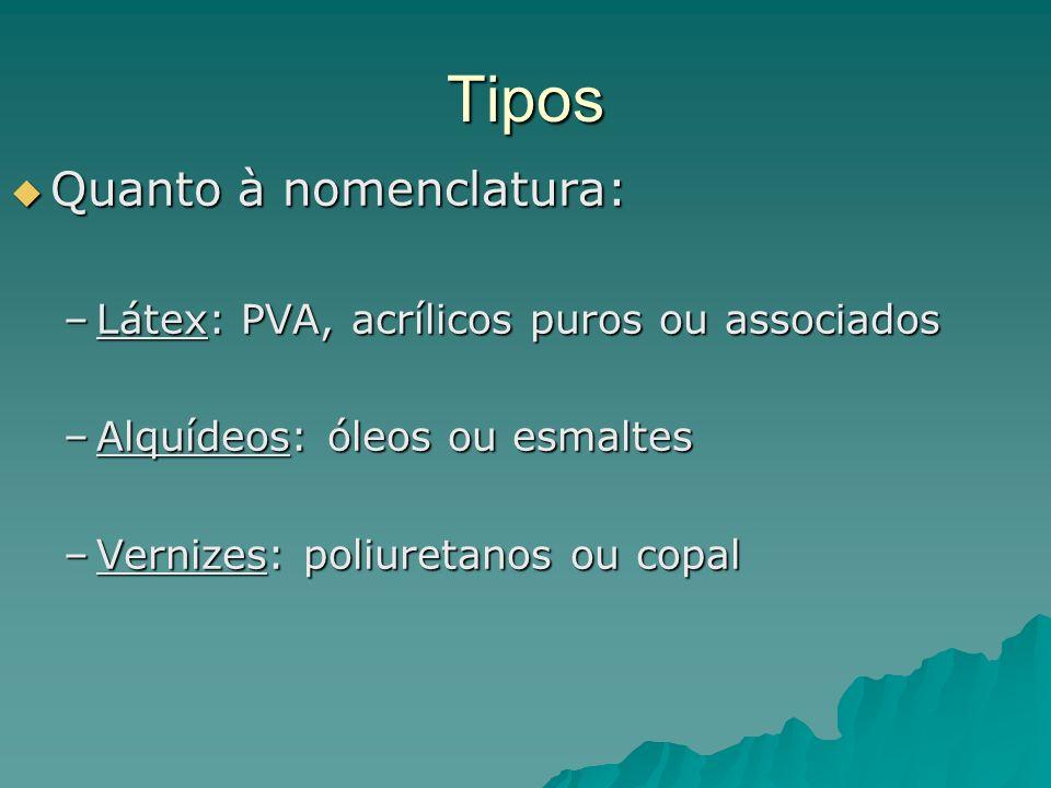 Tipos Quanto à nomenclatura: Quanto à nomenclatura: –Látex: PVA, acrílicos puros ou associados –Alquídeos: óleos ou esmaltes –Vernizes: poliuretanos ou copal