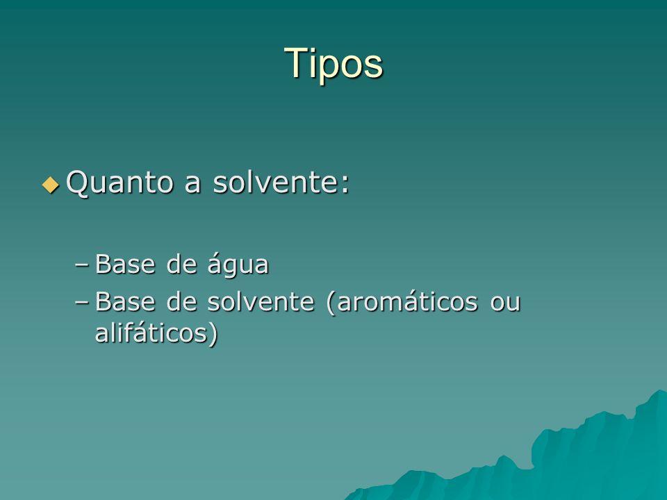 Tipos Quanto a solvente: Quanto a solvente: –Base de água –Base de solvente (aromáticos ou alifáticos)