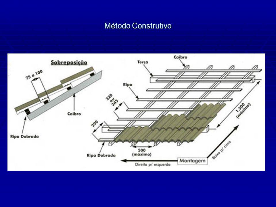 Método Construtivo