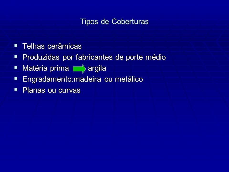 Tipos de telhas cerâmicas Telha cerâmica portuguesa Inclinação mínima: 30% Consumo: 17 telhas / m2 Peso: 2,6 Kg / peca Consumo: 16 telhas / m2 Peso: 2,6 Kg / peca Telha cerâmica Romana Inclinação mínima: 30% Consumo: 11,5 telhas / m2 Peso: 3,1 Kg / peca Telha cerâmica Americana Inclinação mínima: 30% Consumo: 26 telhas / m2 Peso: 2,1 Kg / peca Telha cerâmica Colonial Inclinação mínima: 20% Consumo: 26 telhas / m2 Peso: 1,9 Kg / peca Telha cerâmica Romana Inclinação mínima: 20% Cumeeira Peso: 2,5 Kg / peca Consumo: 3 pecas / metro linear
