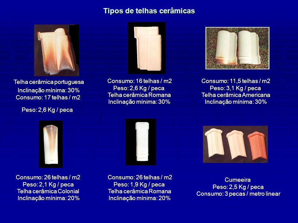 Tipos de telhas cerâmicas Telha cerâmica portuguesa Inclinação mínima: 30% Consumo: 17 telhas / m2 Peso: 2,6 Kg / peca Consumo: 16 telhas / m2 Peso: 2