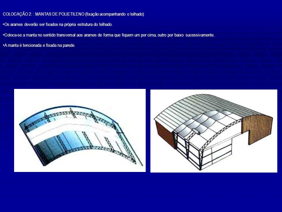 COLOCAÇÃO 2: : MANTAS DE POLIETILENO (fixação acompanhando o telhado) Os arames deverão ser fixados na própria estrutura do telhado. Coloca-se a manta
