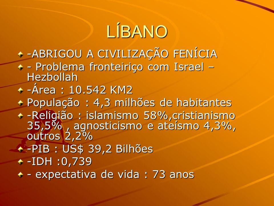 LÍBANO -ABRIGOU A CIVILIZAÇÃO FENÍCIA - Problema fronteiriço com Israel – Hezbollah -Área : 10.542 KM2 População : 4,3 milhões de habitantes -Religião