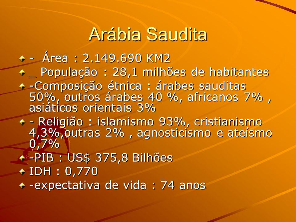 Arábia Saudita - Área : 2.149.690 KM2 _ População : 28,1 milhões de habitantes -Composição étnica : árabes sauditas 50%, outros árabes 40 %, africanos