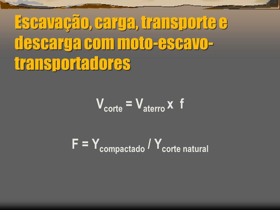 Escavação, carga, transporte e descarga com moto-escavo- transportadores V corte = V aterro x f F = Y compactado / Y corte natural