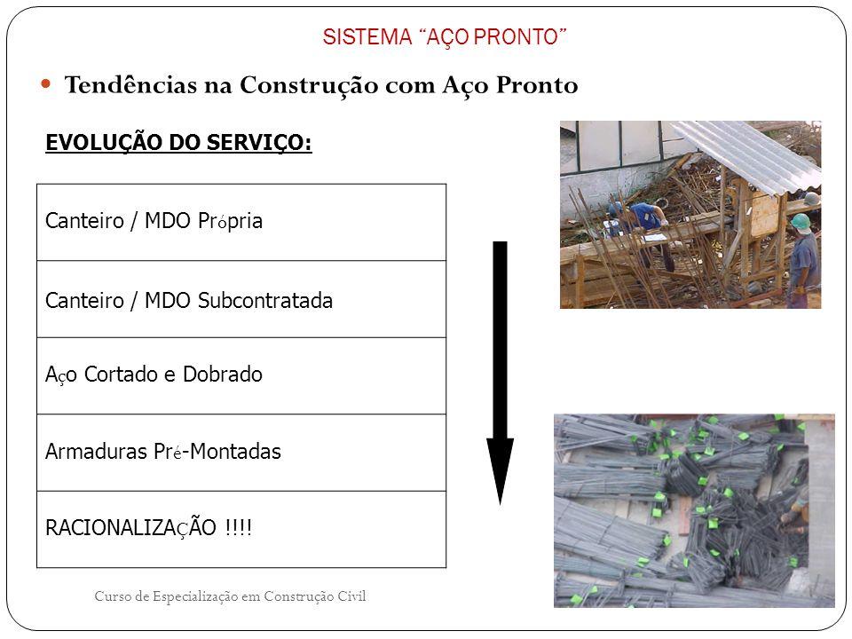 Curso de Especialização em Construção Civil Tendências na Construção com Aço Pronto SISTEMA AÇO PRONTO USO DE TELAS SOLDADAS 1.