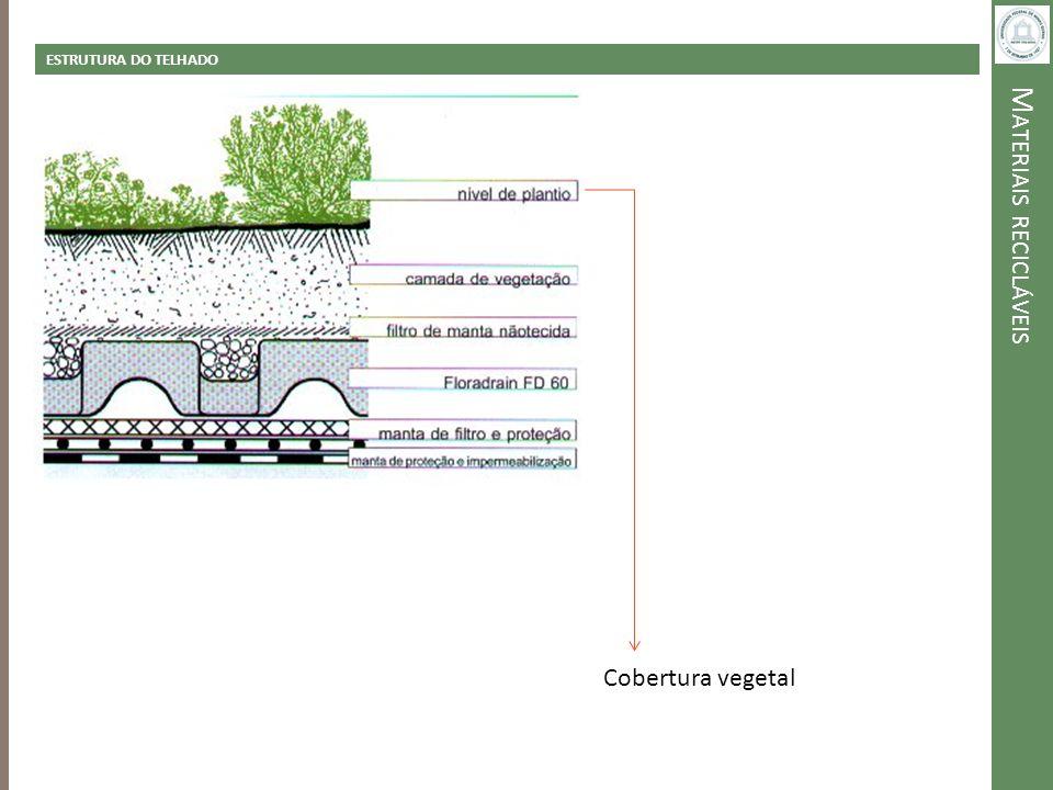 M ATERIAIS RECICLÁVEIS ESTRUTURA DO TELHADO Cobertura vegetal