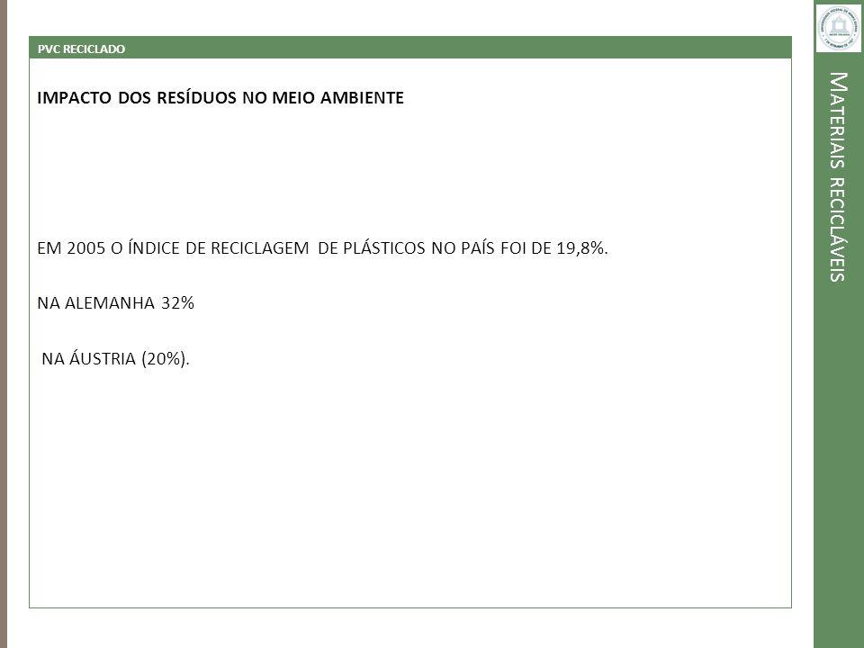 M ATERIAIS RECICLÁVEIS PVC RECICLADO IMPACTO DOS RESÍDUOS NO MEIO AMBIENTE EM 2005 O ÍNDICE DE RECICLAGEM DE PLÁSTICOS NO PAÍS FOI DE 19,8%. NA ALEMAN