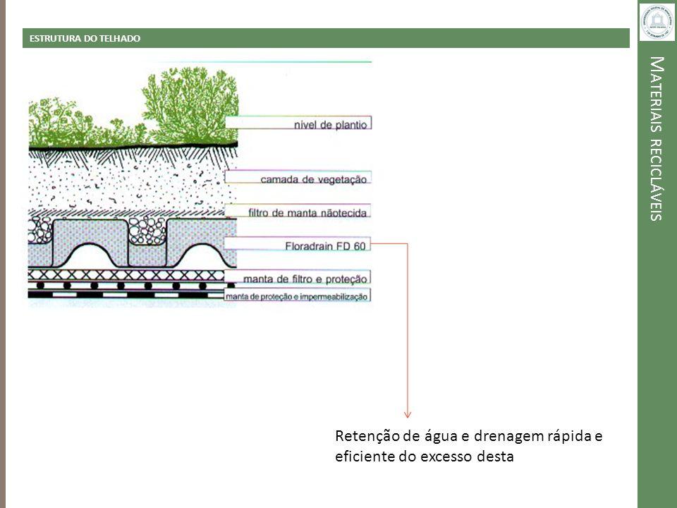 M ATERIAIS RECICLÁVEIS ESTRUTURA DO TELHADO Retenção de água e drenagem rápida e eficiente do excesso desta