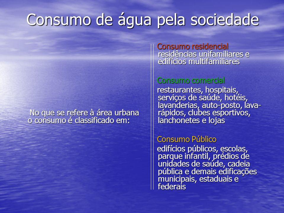 Consumo de água pela sociedade No que se refere à área urbana o consumo é classificado em: No que se refere à área urbana o consumo é classificado em: