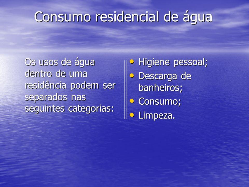 Consumo residencial de água Consumo residencial de água Os usos de água dentro de uma residência podem ser separados nas seguintes categorias: Os usos