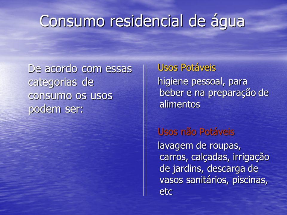 Consumo residencial de água Consumo residencial de água De acordo com essas categorias de consumo os usos podem ser: De acordo com essas categorias de