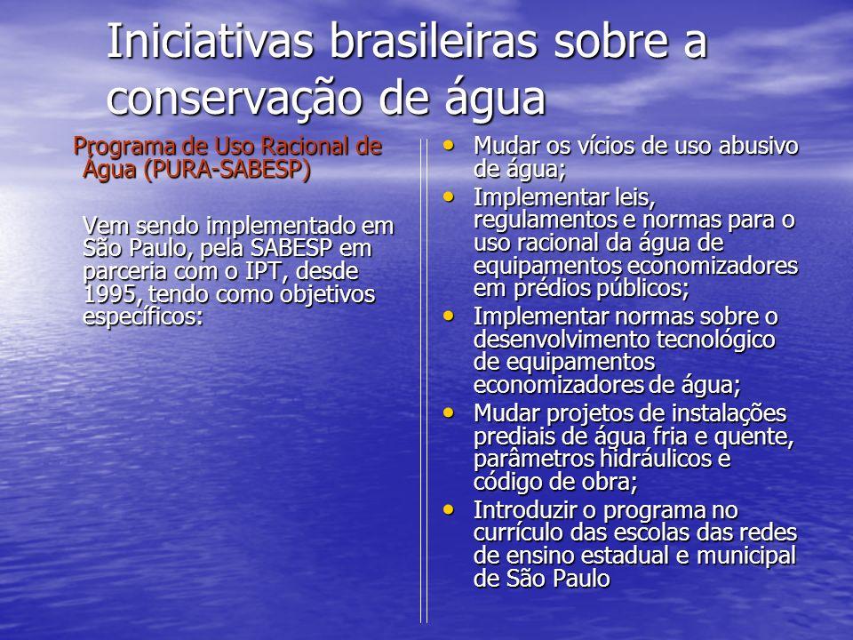 Iniciativas brasileiras sobre a conservação de água Programa de Uso Racional de Água (PURA-SABESP) Programa de Uso Racional de Água (PURA-SABESP) Vem