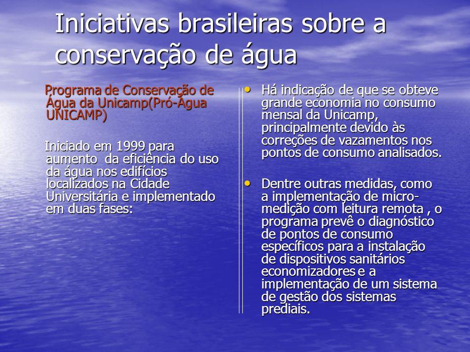 Iniciativas brasileiras sobre a conservação de água Programa de Conservação de Água da Unicamp(Pró-Água UNICAMP) Programa de Conservação de Água da Un