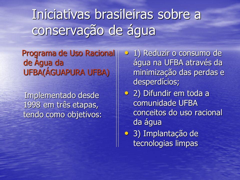 Iniciativas brasileiras sobre a conservação de água Programa de Uso Racional de Água da UFBA(ÁGUAPURA UFBA) Programa de Uso Racional de Água da UFBA(Á