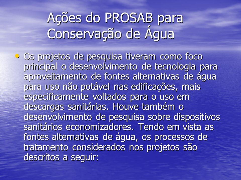 Ações do PROSAB para Conservação de Água Os projetos de pesquisa tiveram como foco principal o desenvolvimento de tecnologia para aproveitamento de fo