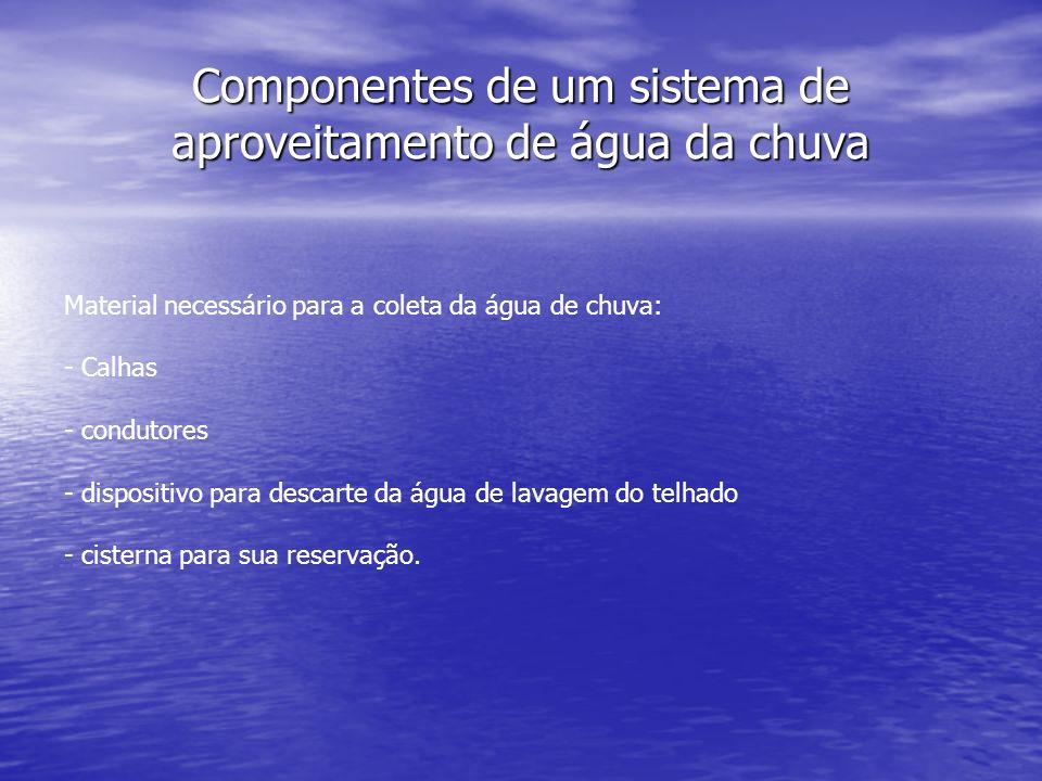 Componentes de um sistema de aproveitamento de água da chuva Material necessário para a coleta da água de chuva: - Calhas - condutores - dispositivo p