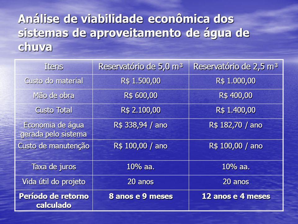 Análise de viabilidade econômica dos sistemas de aproveitamento de água de chuva Itens Reservatório de 5,0 m³ Reservatório de 2,5 m³ Custo do material