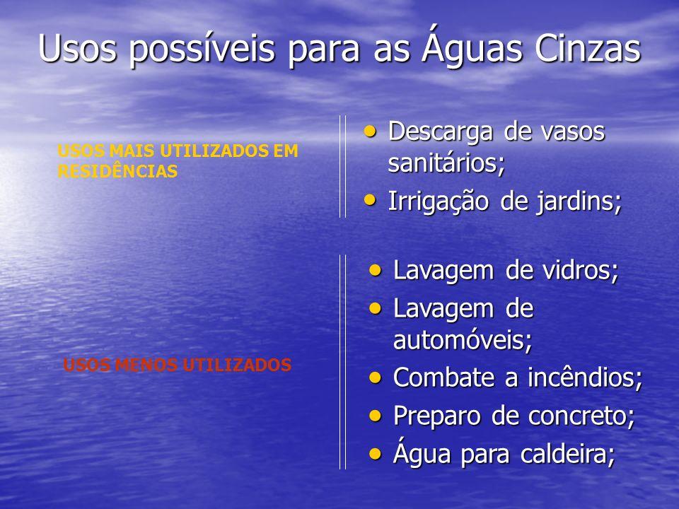 Usos possíveis para as Águas Cinzas Usos possíveis para as Águas Cinzas Descarga de vasos sanitários; Descarga de vasos sanitários; Irrigação de jardi