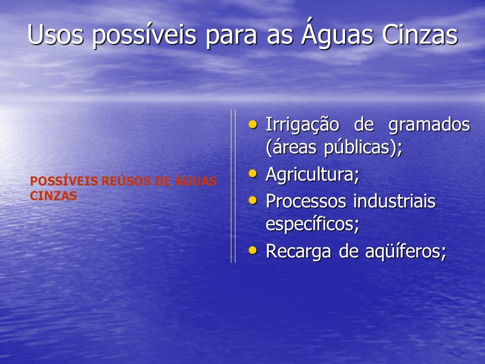 Usos possíveis para as Águas Cinzas Usos possíveis para as Águas Cinzas Irrigação de gramados (áreas públicas); Irrigação de gramados (áreas públicas)