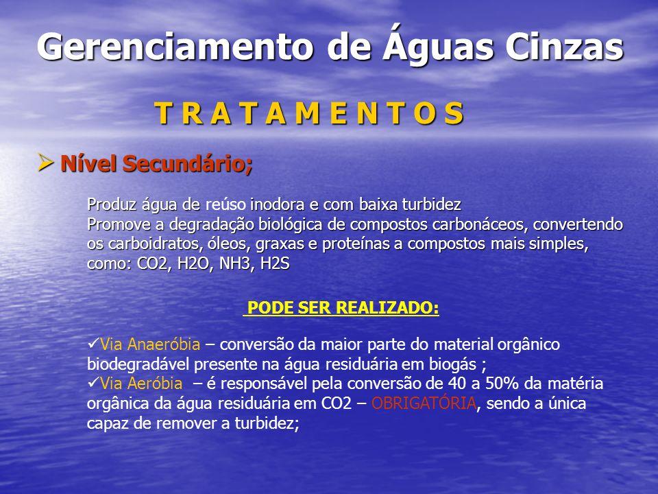 Gerenciamento de Águas Cinzas Gerenciamento de Águas Cinzas T R A T A M E N T O S Nível Secundário; Nível Secundário; Produz água de inodora e com bai